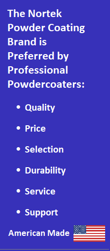 why choose nortek - experience, quality, selection, price, responsiveness, and American Made